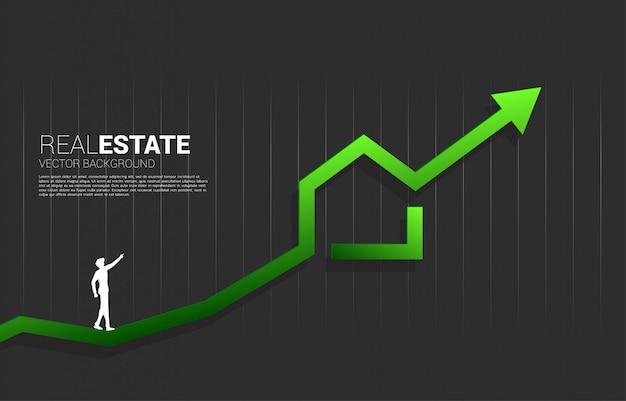 Силуэт бизнесмена указывают до зеленого дома значок с растущей граф. концепция успеха инвестиций и роста в сфере недвижимости