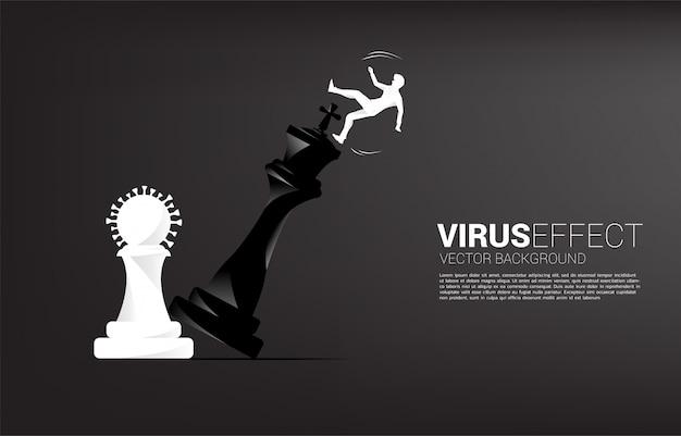ビジネスマンのシルエットは、倒れているビジネスマンと王をチェックメイトするウイルスチェスの駒を押します。ビジネスウイルスの影響の概念