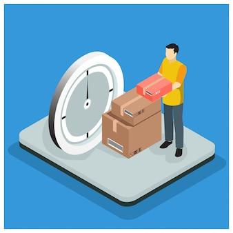 Концепция быстрой доставки