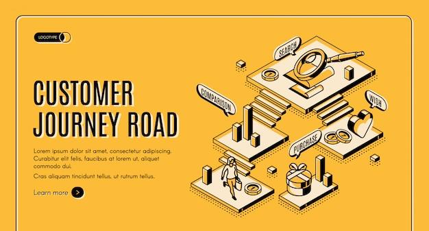 Клиент путешествие дорога изометрической целевой страницы.