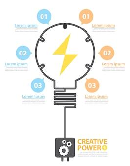 Креативная сила