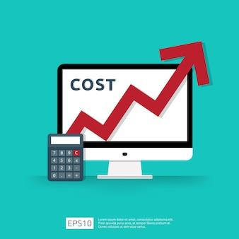 赤い矢印が成長図を上昇させることにより、費用が増加