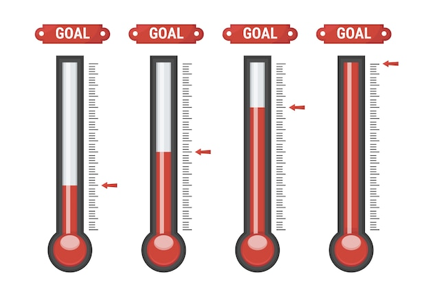 さまざまなレベルの温度計。