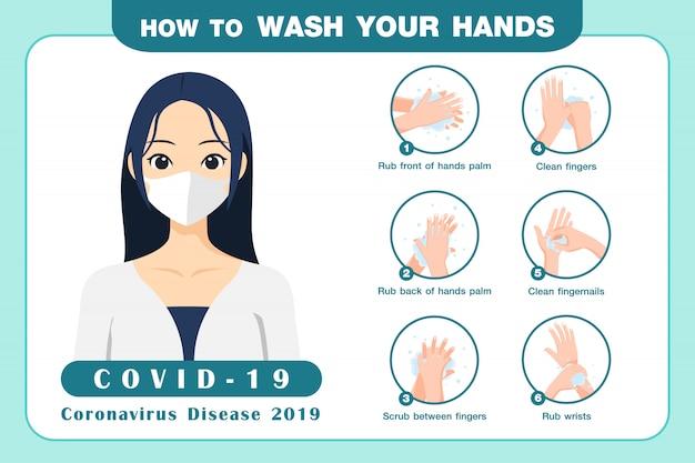 Инфографика, как мыть руки, чтобы предотвратить коронавирусную инфекцию, изолированных на белом фоне с женщиной, носящей маску, иллюстрация