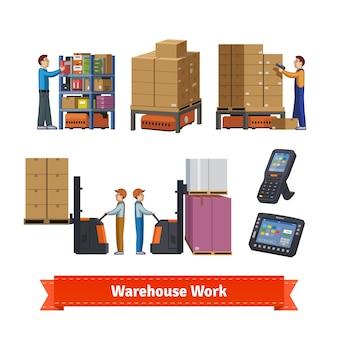 倉庫操作、労働者およびロボット