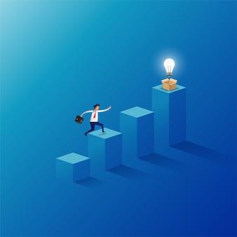 グラフの一番上にジャンプするビジネスマンは、開始ボックスから電球を持ちます。