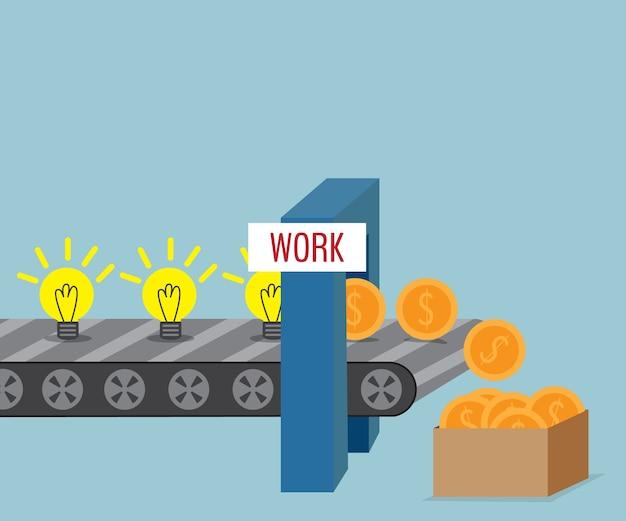 電球のアイデアをお金のコインに変更する