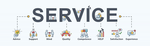 ビジネス、助け、思い、アドバイスそして満足のためのサービスバナーウェブ。