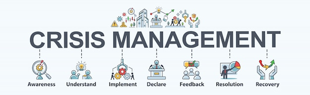 ビジネス戦略と組織、認識、リスク、実装、宣言、フィードバック、防止、保護のための危機管理バナー。
