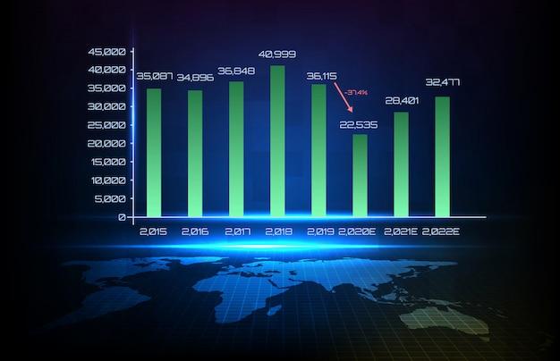 Абстрактная предпосылка голубой диаграммы год за годом и карта мира