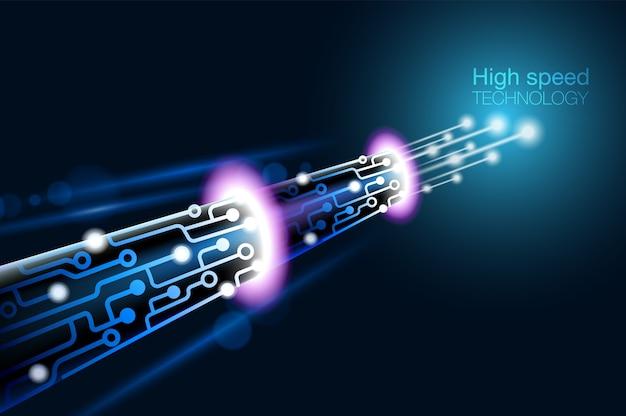 高速技術光ファイバー