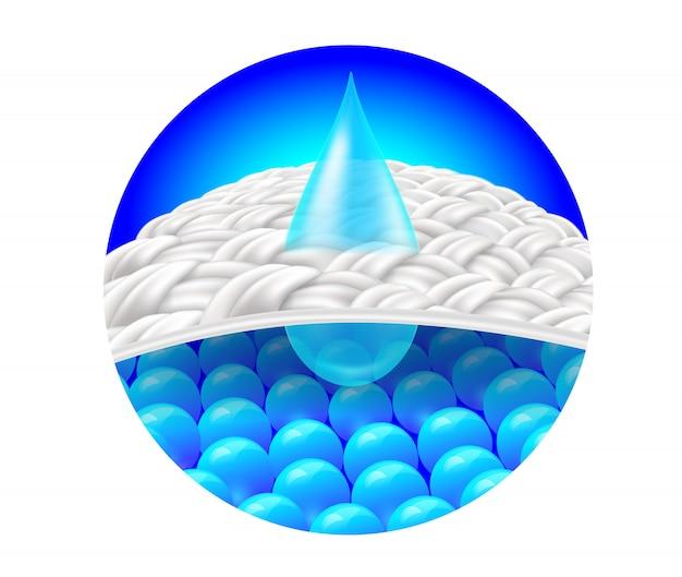 青い乾燥剤顆粒