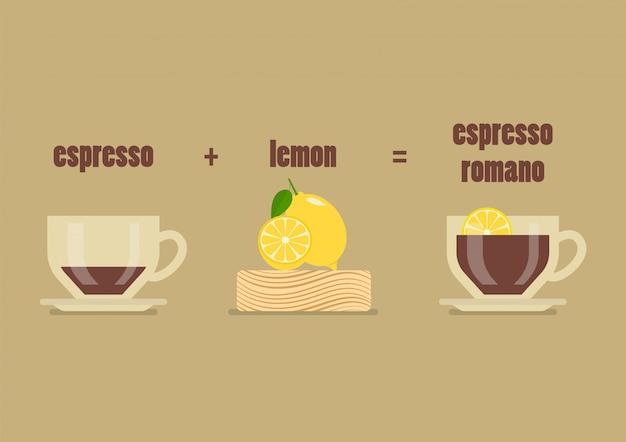 エスプレッソロマーノコーヒーレシピ