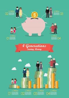 Четыре поколения экономии денег коллекции инфографики