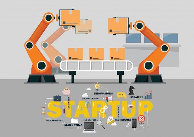 スマートファクトリー産業におけるオートメーションロボットアームマシン