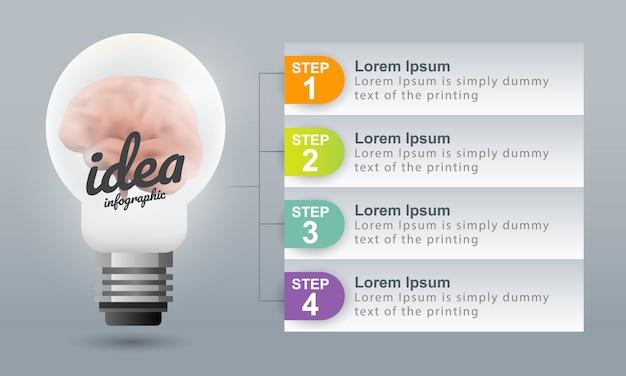 電球、アイデアのインフォグラフィックの中の脳。ベクトルテンプレート