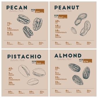 ナッツの栄養成分表