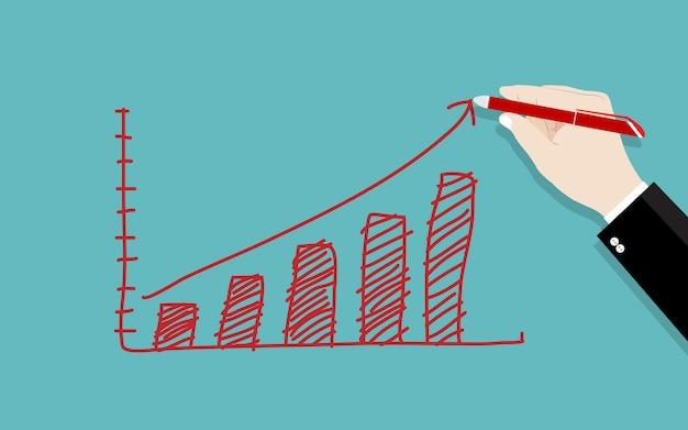 手書きビジネスグラフ成功