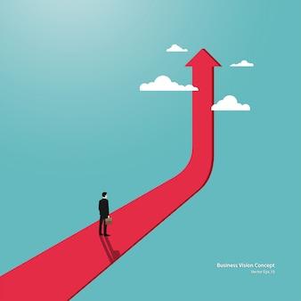 Концепция бизнес-видения