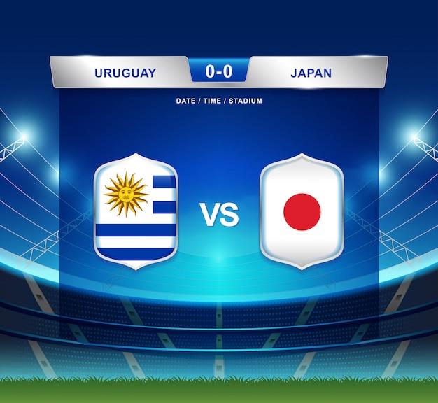 ウルグアイ対日本のスコアボード放送サッカーコパアメリカ