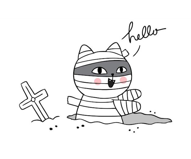 猫のミイラ