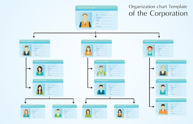 Шаблон организационной карты корпорации
