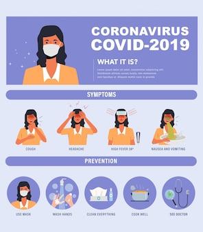 Корона вирус инфографики. женщина в маске инфографики. симптомы и профилактика.