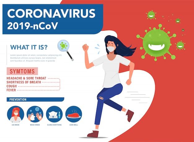 Женщина убежала от инфографики коронавирус.