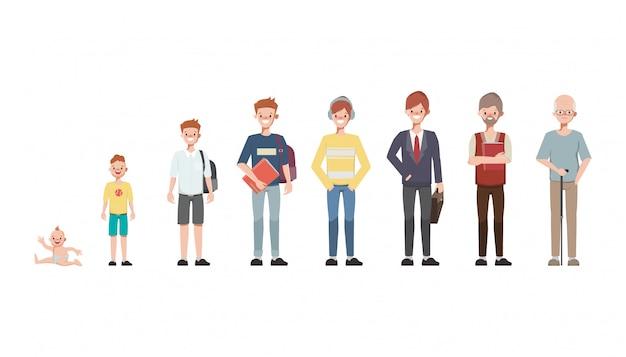 Характер мужчины в разных возрастах.
