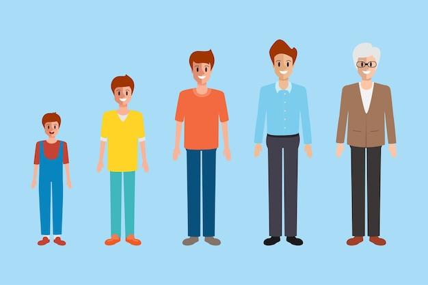 人々の世代とステージの異なる年齢。