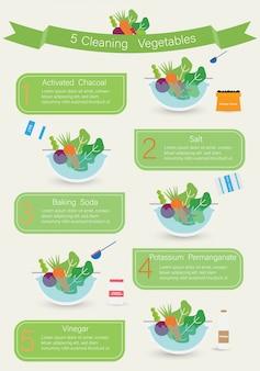 野菜を調理用にきれいにする方法。野菜のインフォグラフィックのクリーニング。ベクトルイラスト