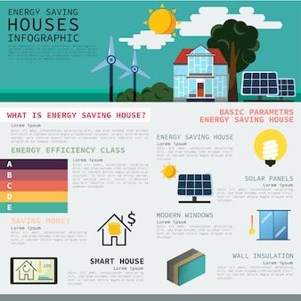 省エネルギーアイデアインフォグラフィックチャート。