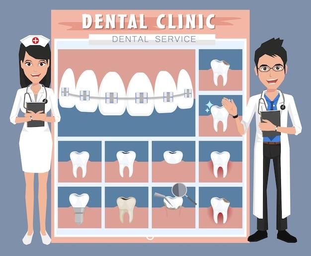 Врач и медсестра, стоящие в стоматологическом кабинете. подготовка к стоматологическому экзамену