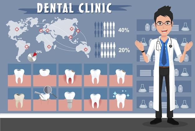 医者は歯科医院に立っています。歯科試験の準備。