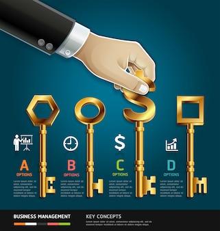 ビジネス管理図の概念。実業家の手と鍵のシンボル。