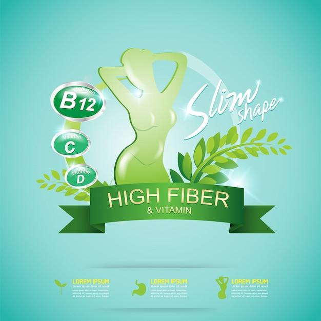 食品中の高繊維およびビタミンコンセプトラベル