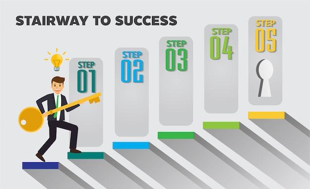 ビジネス成功のコンセプト。ドアを開く成功の鍵を持つビジネスマン。