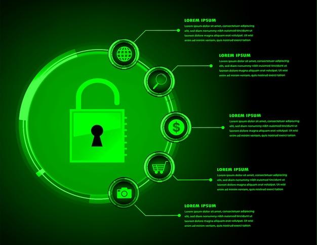 テキストボックス、サイバー技術のインターネット、主要セキュリティ