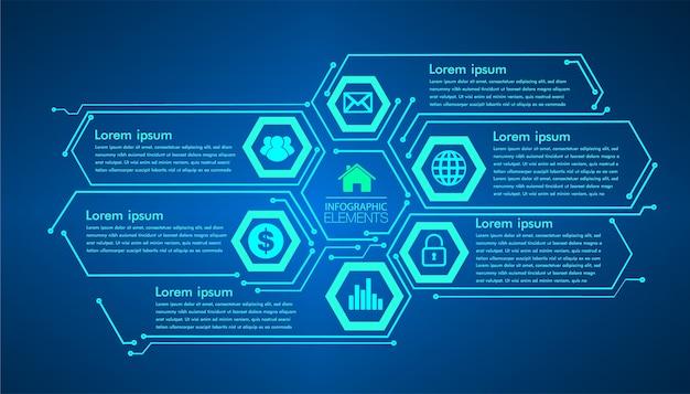 テキストボックス、サイバー技術のインターネット、セキュリティ