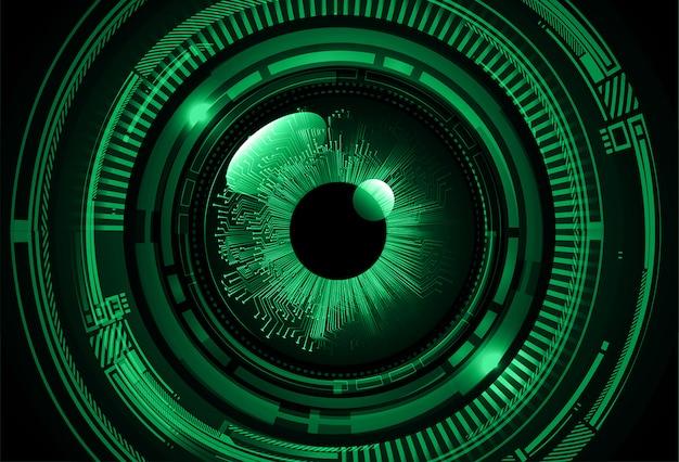 グリーンアイサイバー回路の将来の技術コンセプト背景