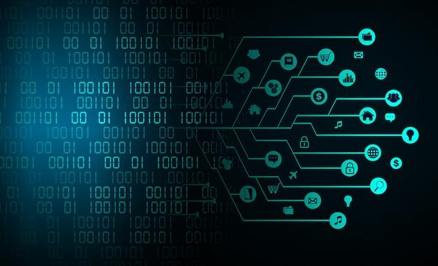 サイバー技術のインターネット