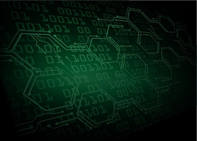 グリーンサイバー回路未来技術コンセプトの背景