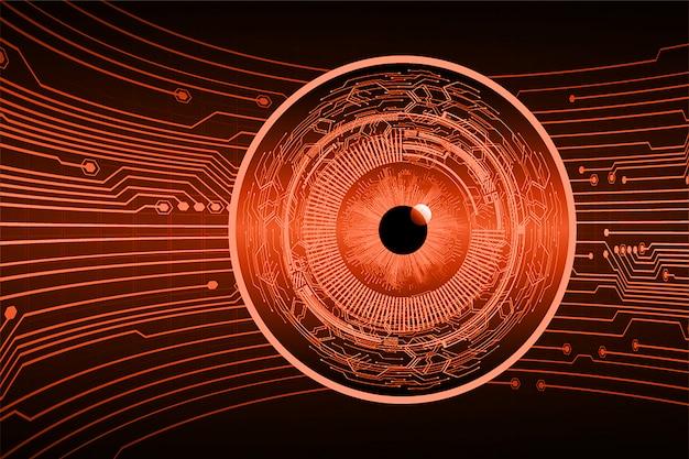 赤目サイバー回路将来技術コンセプトの背景