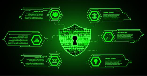 テキストボックス、モノのインターネットサイバーテクノロジー、セキュリティ