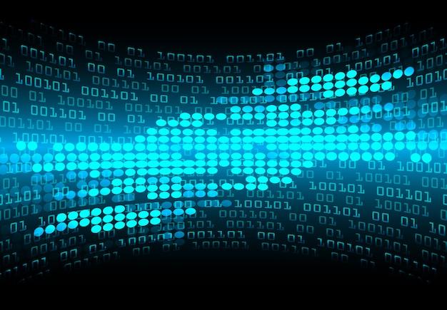ブルーサイバー回路未来技術コンセプトの背景