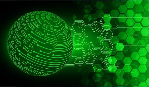 グリーンワールドサイバー回路未来技術コンセプトの背景