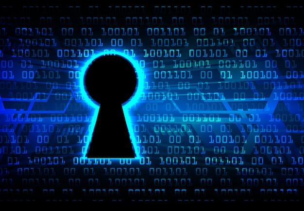 デジタル背景サイバーセキュリティの南京錠を閉じた