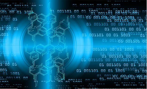 青いサイバー回路の将来の技術の背景