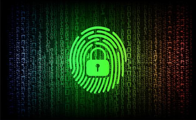 フィンガープリントネットワークサイバーセキュリティの背景、閉じた南京錠
