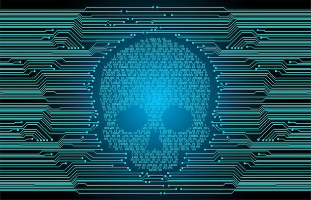Кибер-хакерская атака